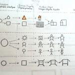 Explication de la formulation