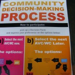 Community Decision Making Process