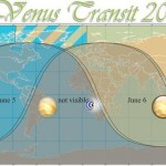 Phases of Venus Transit