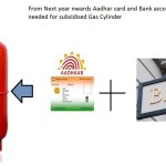 How to get subsidy for gas cylinder this year