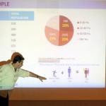 <b>TDC Presentation to Gov. Board</b>
