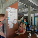 Internal working session in progress (Photo by Students)