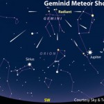 Geminidi Meteor Shower on early morning of 14th. Decmber