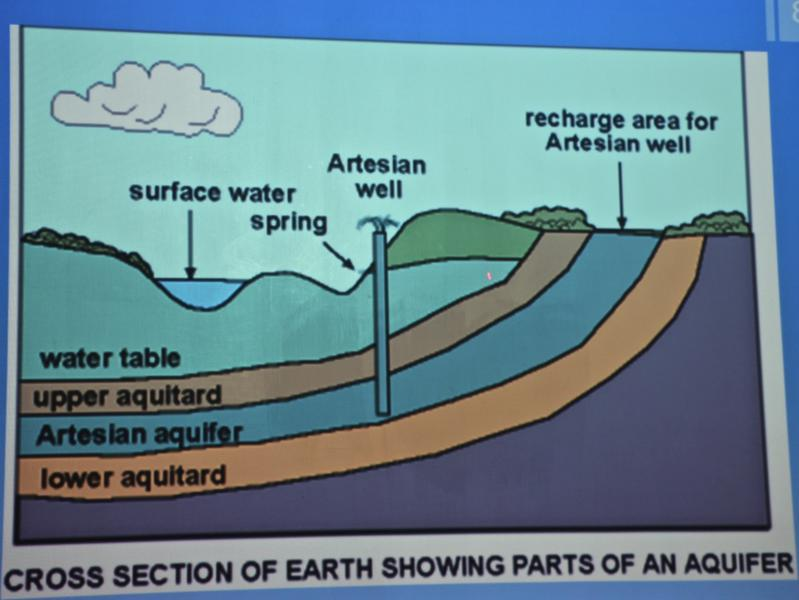 Photographer:Roland | Showing parts of an Aquifer