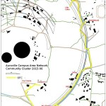 Laying OFC  annunced by L'Avenir d'Auroville/TDC and Aurinoco