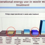 Operational energy use in Waste Water treatment