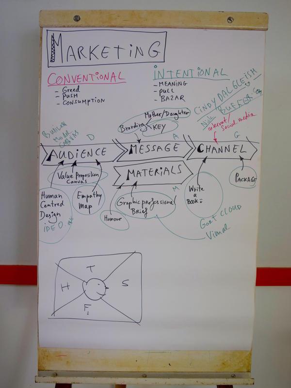 Photographer:Samira | 'Marketing' as a concept was deconstructed and reinterpreted