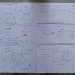 Plan for Auroville Performance