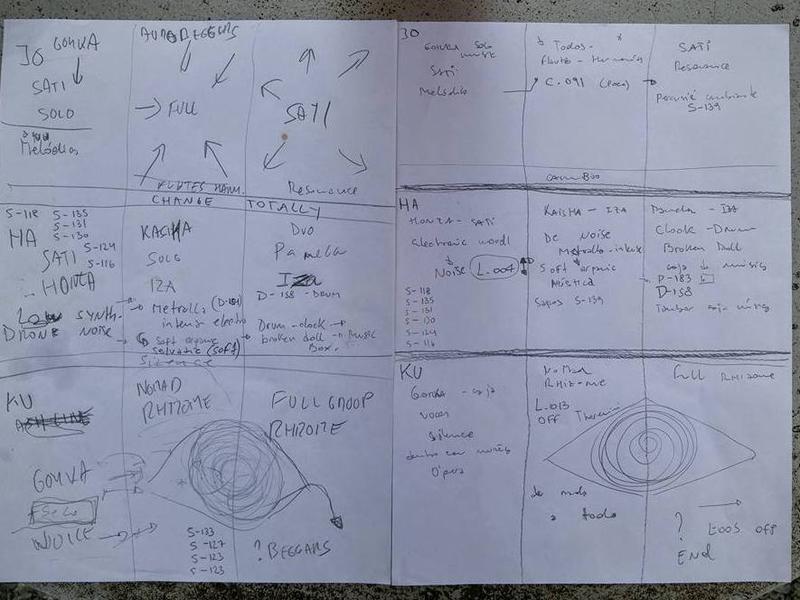 Photographer:Honza Svasek | Plan for Auroville Performance
