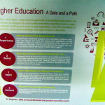 Higher Education - A Gate and a Path  by Youth Link