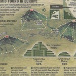 Dr. Semir Osmanagic and Bosnian Pyramids