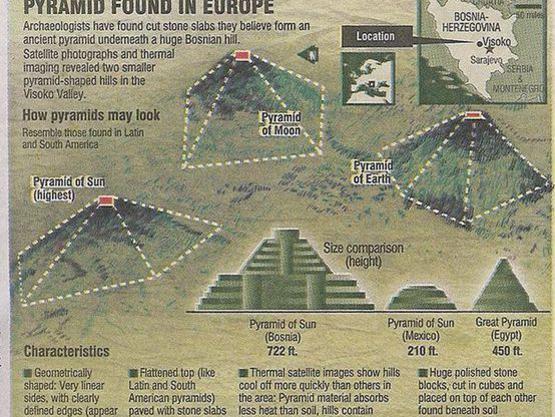 Photographer:web | Dr. Semir Osmanagic and Bosnian Pyramids