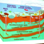 Gilles presentation on our water resources