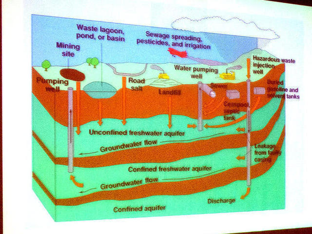 Photographer:web   Gilles presentation on our water resources